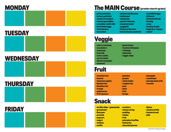 Kids Lunch Planner